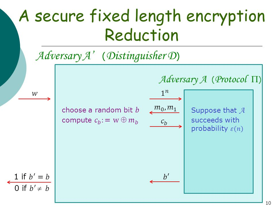 10 A secure fixed length encryption Reduction Adversary A ( Protocol  ) Adversary A' ( Distinguisher D )