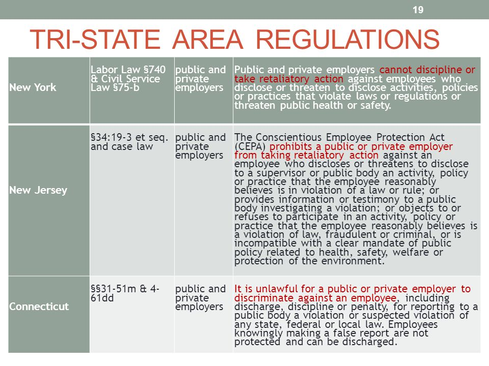 TRI-STATE AREA REGULATIONS New York Labor Law §740 & Civil Service Law §75-b public and private employers Public and private employers cannot discipli
