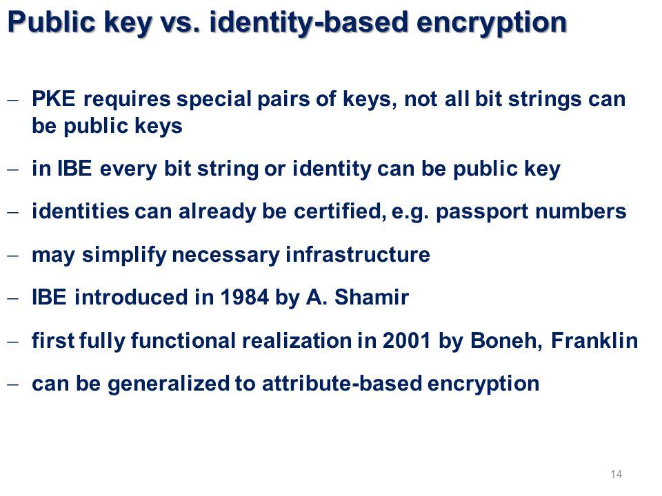 Public key vs.