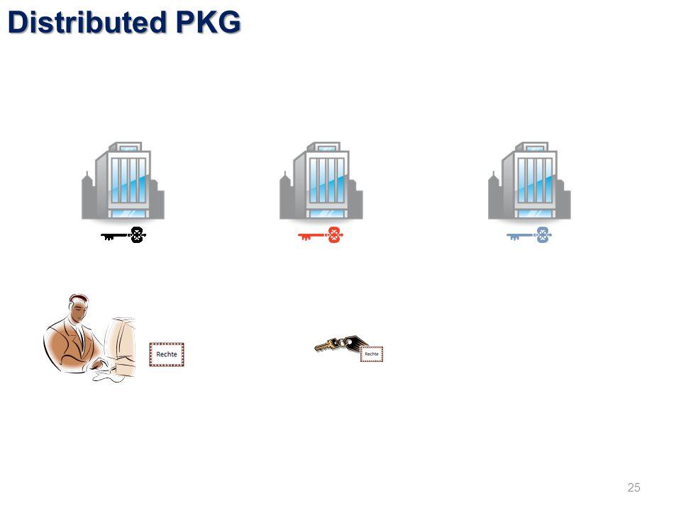 Distributed PKG 25