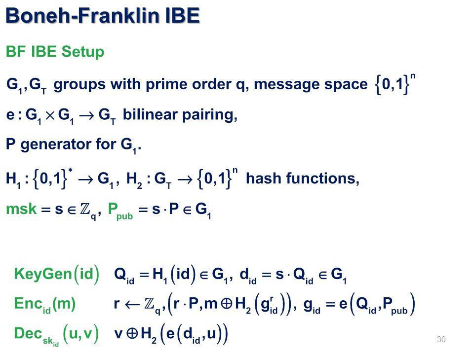 Boneh-Franklin IBE 30
