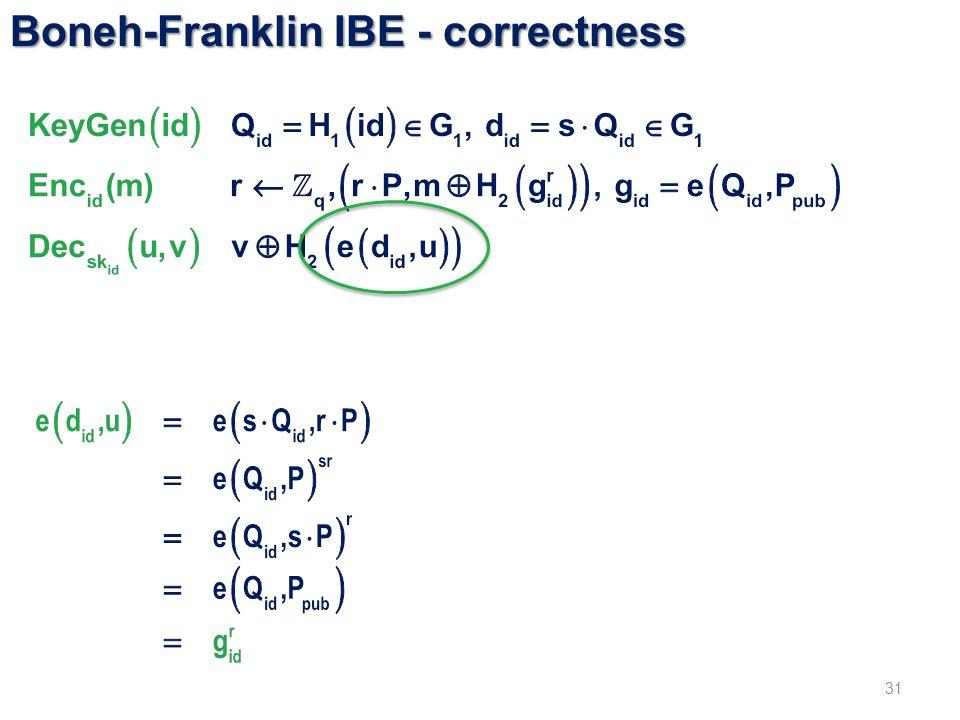 Boneh-Franklin IBE - correctness 31