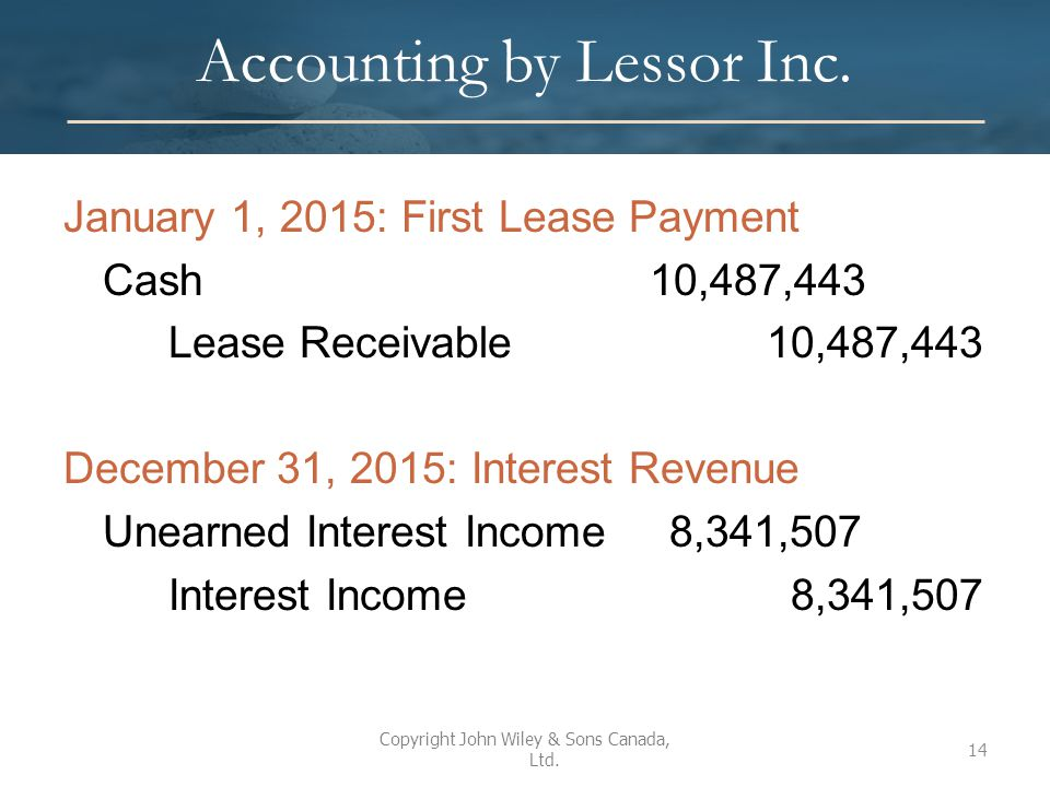 Accounting by Lessor Inc.