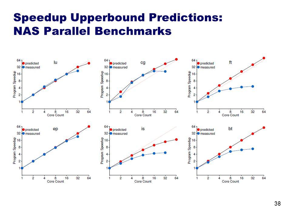 Speedup Upperbound Predictions: NAS Parallel Benchmarks 38