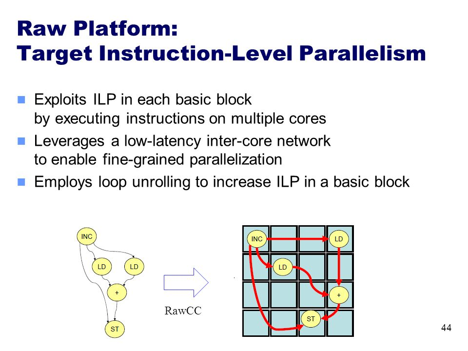Raw Platform: Target Instruction-Level Parallelism Exploits ILP in each basic block by executing instructions on multiple cores Leverages a low-latency inter-core network to enable fine-grained parallelization Employs loop unrolling to increase ILP in a basic block 44 RawCC