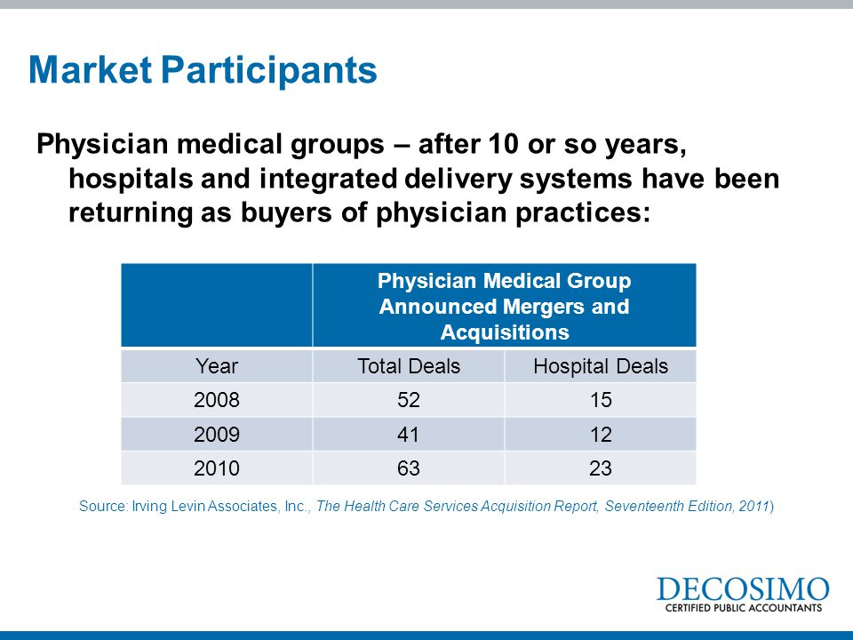 Physician medical groups – after 10 or so years, hospitals and integrated delivery systems have been returning as buyers of physician practices: Sourc