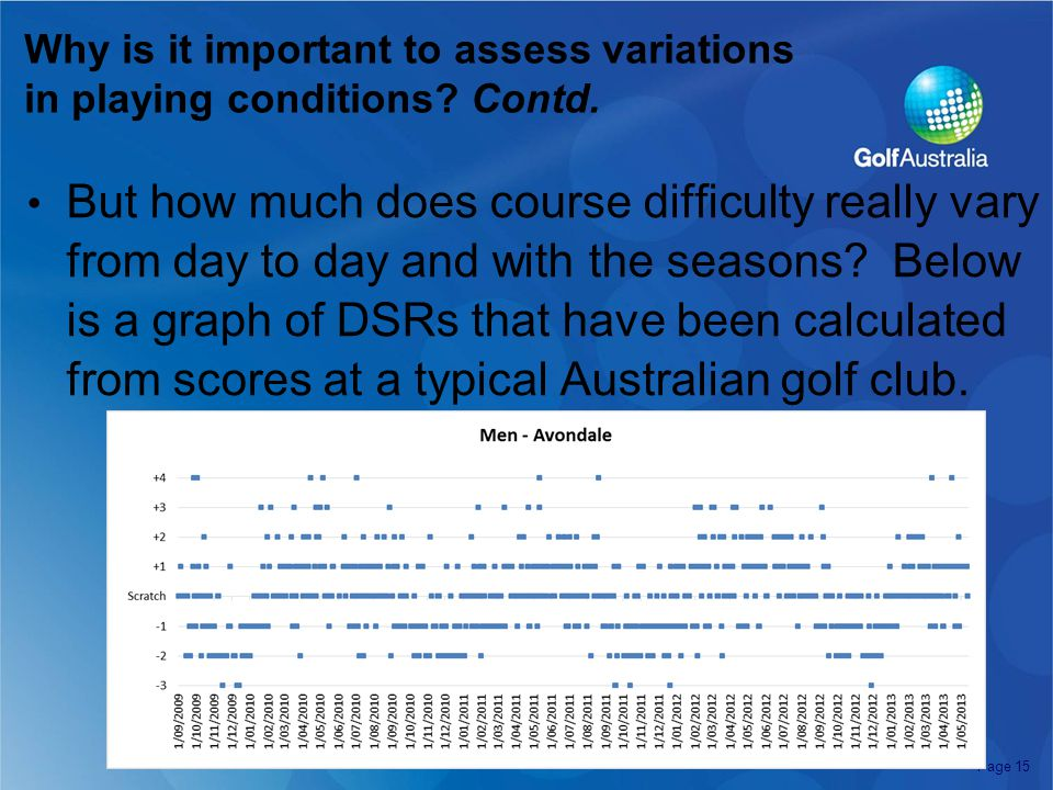 Page 15 But how much does course difficulty really vary from day to day and with the seasons.