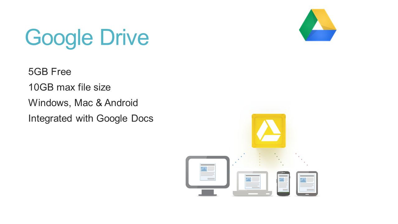 Google Drive 5GB Free 10GB max file size Windows, Mac & Android Integrated with Google Docs