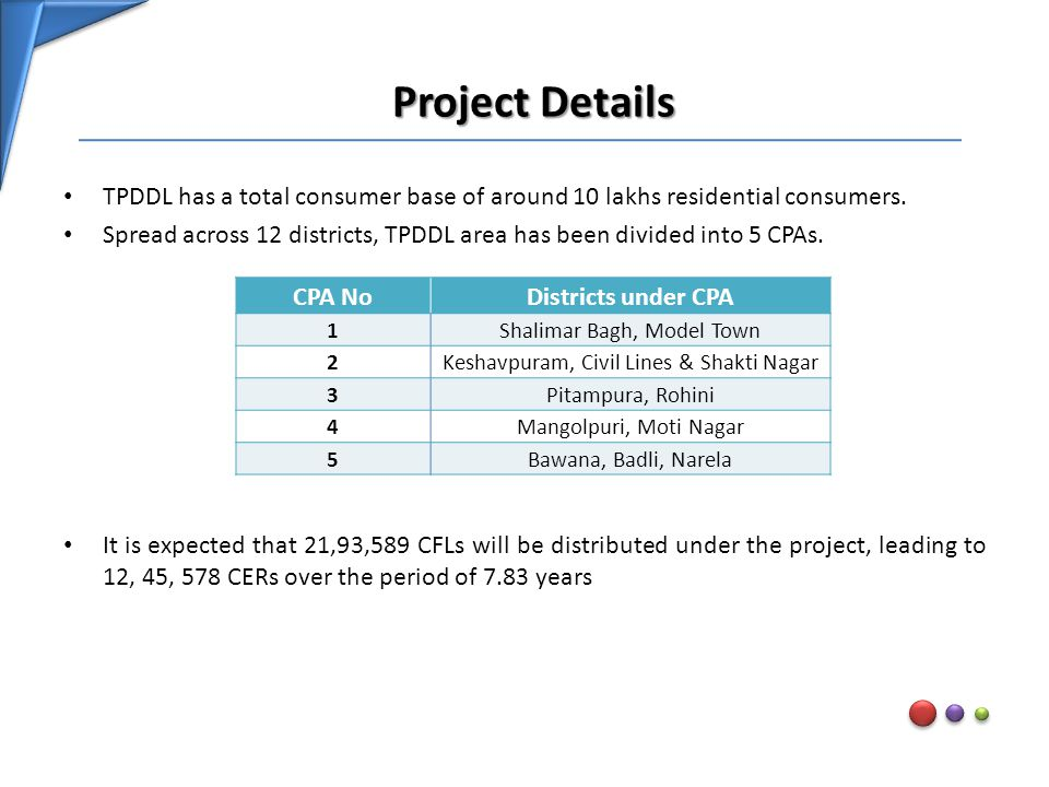 Project Details TPDDL has a total consumer base of around 10 lakhs residential consumers. Spread across 12 districts, TPDDL area has been divided into