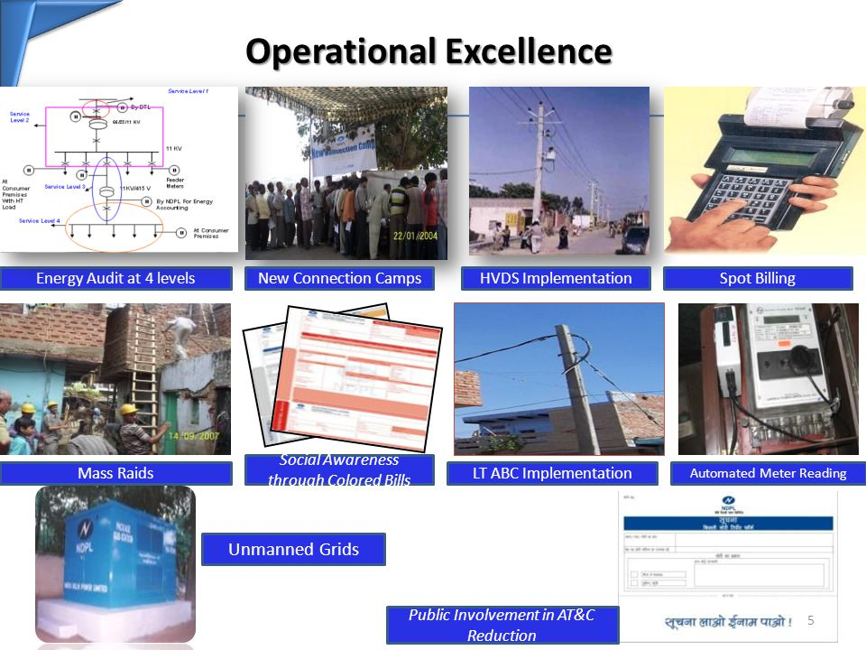 Operational Excellence Operational Excellence Energy Audit at 4 levelsHVDS ImplementationNew Connection CampsSpot Billing Mass RaidsLT ABC Implementation Automated Meter Reading Social Awareness through Colored Bills Public Involvement in AT&C Reduction 5 Unmanned Grids