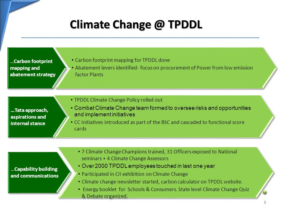 …Carbon footprint mapping and abatement strategy …Tata approach, aspirations and internal stance …Capability building and communications Carbon footprint mapping for TPDDL done Abatement levers identified- focus on procurement of Power from low emission factor Plants Carbon footprint mapping for TPDDL done Abatement levers identified- focus on procurement of Power from low emission factor Plants TPDDL Climate Change Policy rolled out Combat Climate Change team formed to oversee risks and opportunities and implement initiatives CC Initiatives introduced as part of the BSC and cascaded to functional score cards TPDDL Climate Change Policy rolled out Combat Climate Change team formed to oversee risks and opportunities and implement initiatives CC Initiatives introduced as part of the BSC and cascaded to functional score cards 7 Climate Change Champions trained, 31 Officers exposed to National seminars + 4 Climate Change Assessors Over 2000 TPDDL employees touched in last one year Participated in CII exhibition on Climate Change Climate change newsletter started, carbon calculator on TPDDL website.