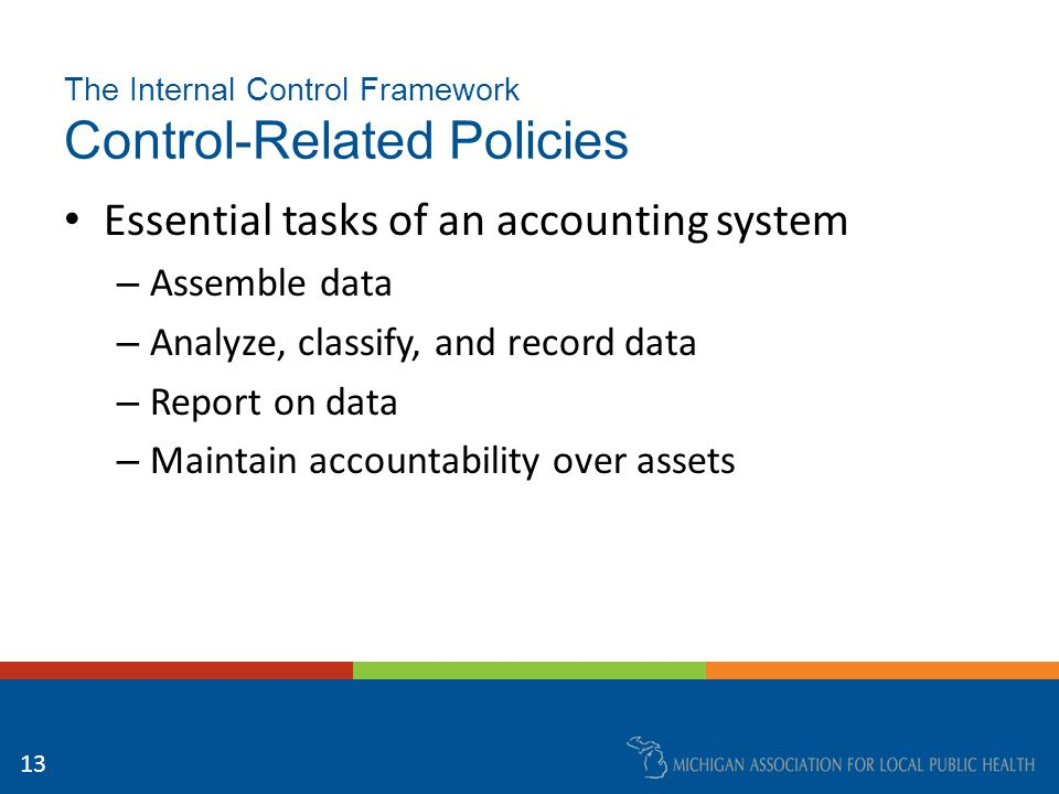 The Internal Control Framework Control-Related Policies Management's implicit assertions – Existence / occurrence – Completeness – Rights / obligations – Allocation / valuation – Presentation / disclosure 14