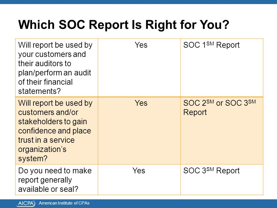 American Institute of CPAs Which SOC Report Is Right for You.