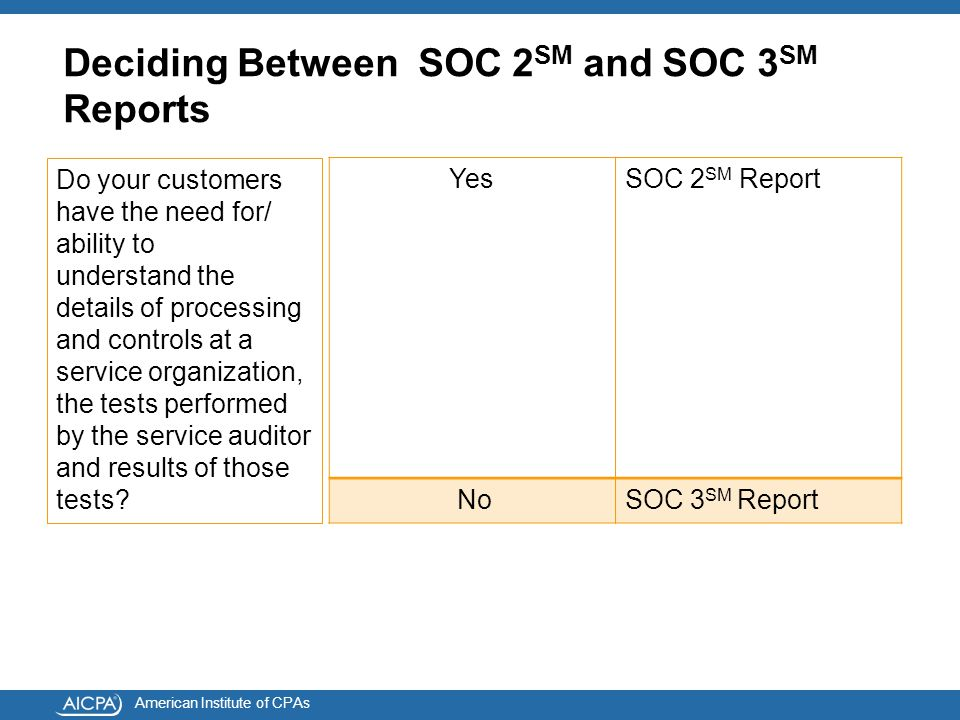 American Institute of CPAs Deciding Between SOC 2 SM and SOC 3 SM Reports YesSOC 2 SM Report NoSOC 3 SM Report Do your customers have the need for/ ability to understand the details of processing and controls at a service organization, the tests performed by the service auditor and results of those tests