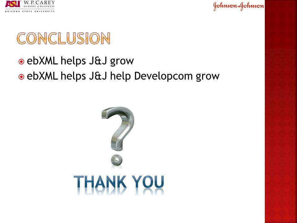  ebXML helps J&J grow  ebXML helps J&J help Developcom grow