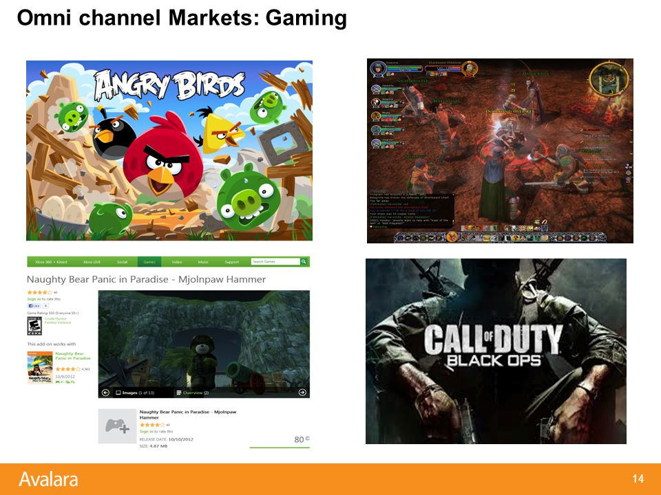 Omni channel Markets: Gaming 14