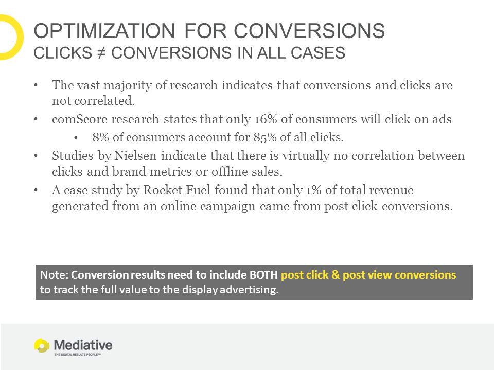 The vast majority of research indicates that conversions and clicks are not correlated. comScore research states that only 16% of consumers will click