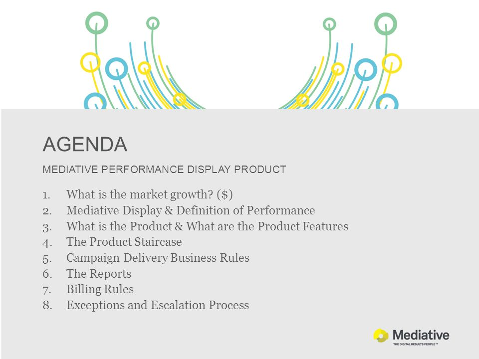 AGENDA MEDIATIVE PERFORMANCE DISPLAY PRODUCT 1.What is the market growth? ($) 2.Mediative Display & Definition of Performance 3.What is the Product &