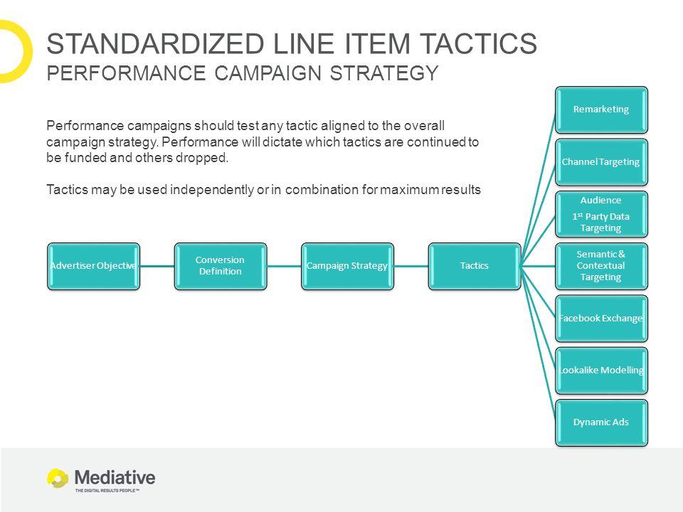 STANDARDIZED LINE ITEM TACTICS PERFORMANCE CAMPAIGN STRATEGY Advertiser Objective Conversion Definition Campaign StrategyTacticsRemarketingChannel Tar