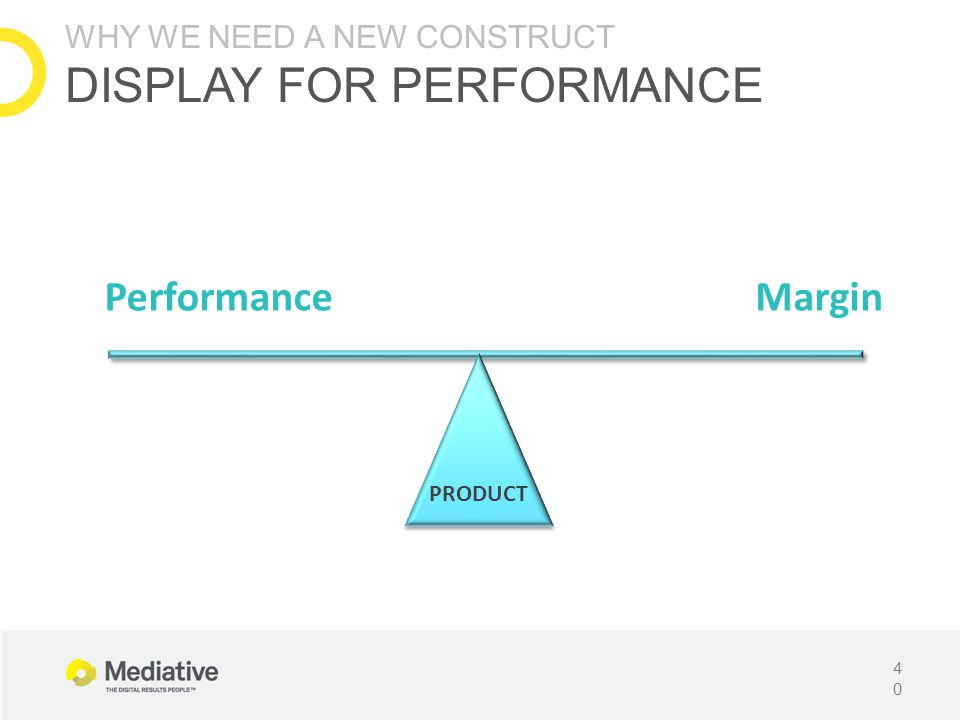 40 MarginPerformance PRODUCT WHY WE NEED A NEW CONSTRUCT DISPLAY FOR PERFORMANCE