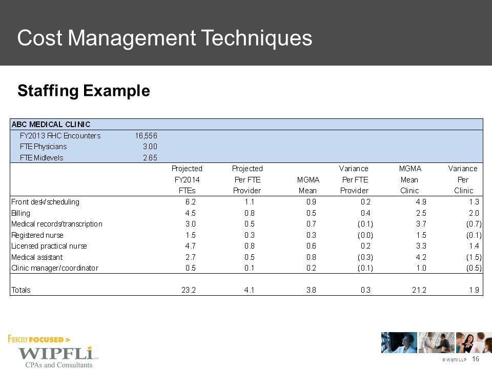 © Wipfli LLP Staffing Example 16 Cost Management Techniques