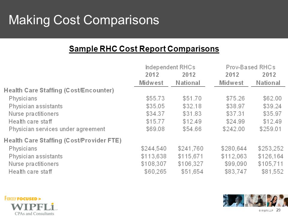 © Wipfli LLP Sample RHC Cost Report Comparisons 29 Making Cost Comparisons