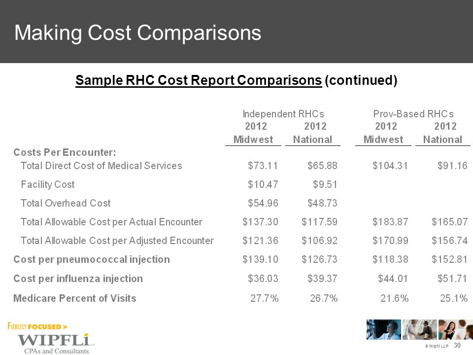© Wipfli LLP Sample RHC Cost Report Comparisons (continued) 30 Making Cost Comparisons