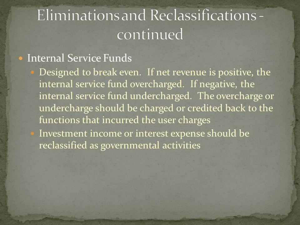 Internal Service Funds Designed to break even.