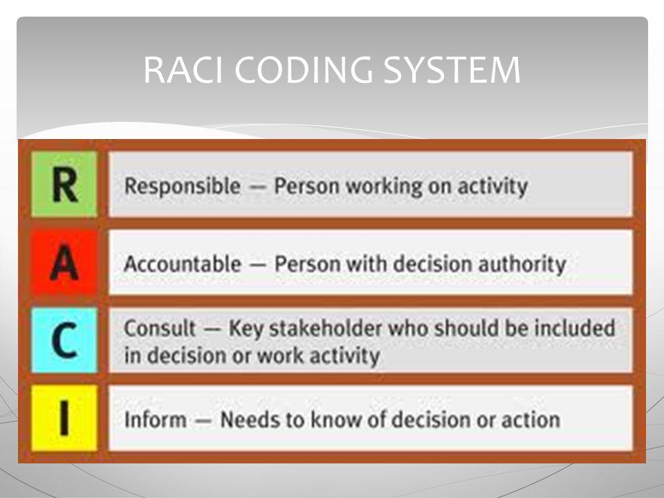 RACI CODING SYSTEM