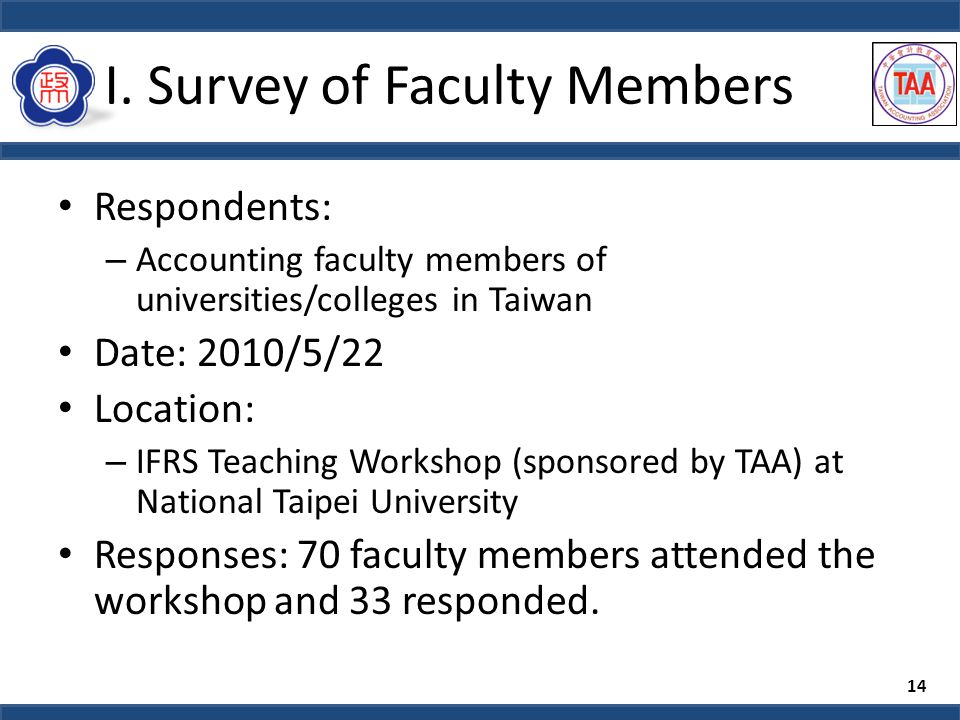 I. Survey of Faculty Members 15