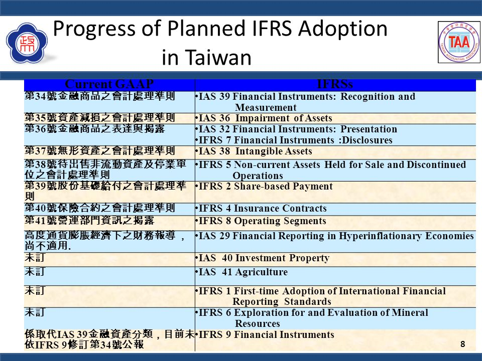 Current GAAPIFRSs 第 34 號金融商品之會計處理準則 IAS 39 Financial Instruments: Recognition and Measurement 第 35 號資產減損之會計處理準則 IAS 36 Impairment of Assets 第 36 號金融商品之表達與揭露 IAS 32 Financial Instruments: Presentation IFRS 7 Financial Instruments :Disclosures 第 37 號無形資產之會計處理準則 IAS 38 Intangible Assets 第 38 號待出售非流動資產及停業單 位之會計處理準則 IFRS 5 Non-current Assets Held for Sale and Discontinued Operations 第 39 號股份基礎給付之會計處理準 則 IFRS 2 Share-based Payment 第 40 號保險合約之會計處理準則 IFRS 4 Insurance Contracts 第 41 號營運部門資訊之揭露 IFRS 8 Operating Segments 高度通貨膨脹經濟下之財務報導 , 尚不適用.