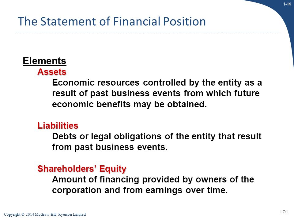 1-14 Copyright © 2014 McGraw-Hill Ryerson Limited ElementsAssets Economic resources controlled by the entity as a result of past business events from