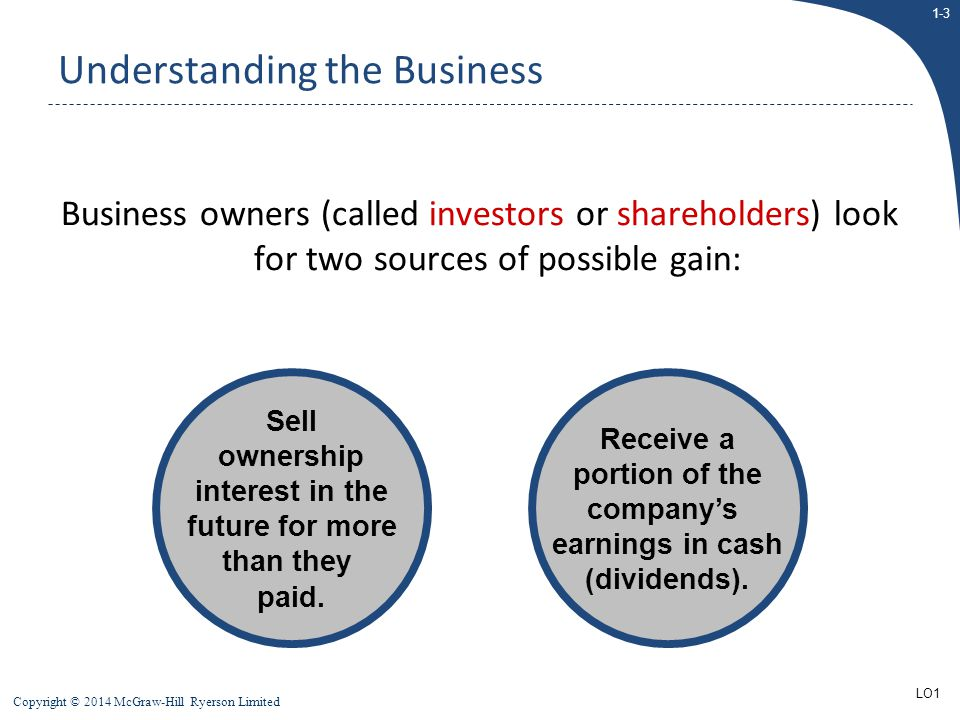 1-3 Copyright © 2014 McGraw-Hill Ryerson Limited Business owners (called investors or shareholders) look for two sources of possible gain: Sell owners
