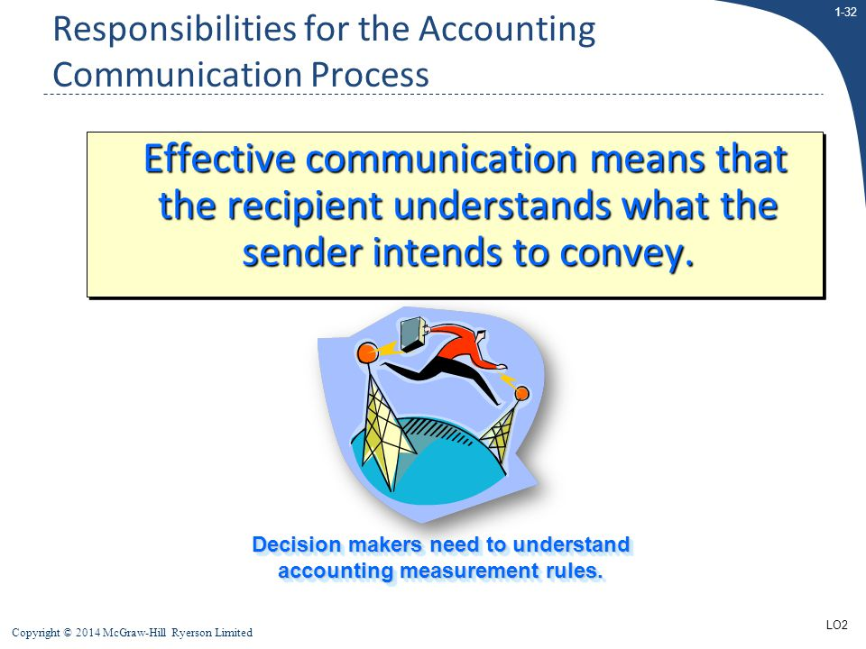1-32 Copyright © 2014 McGraw-Hill Ryerson Limited Decision makers need to understand accounting measurement rules. Decision makers need to understand