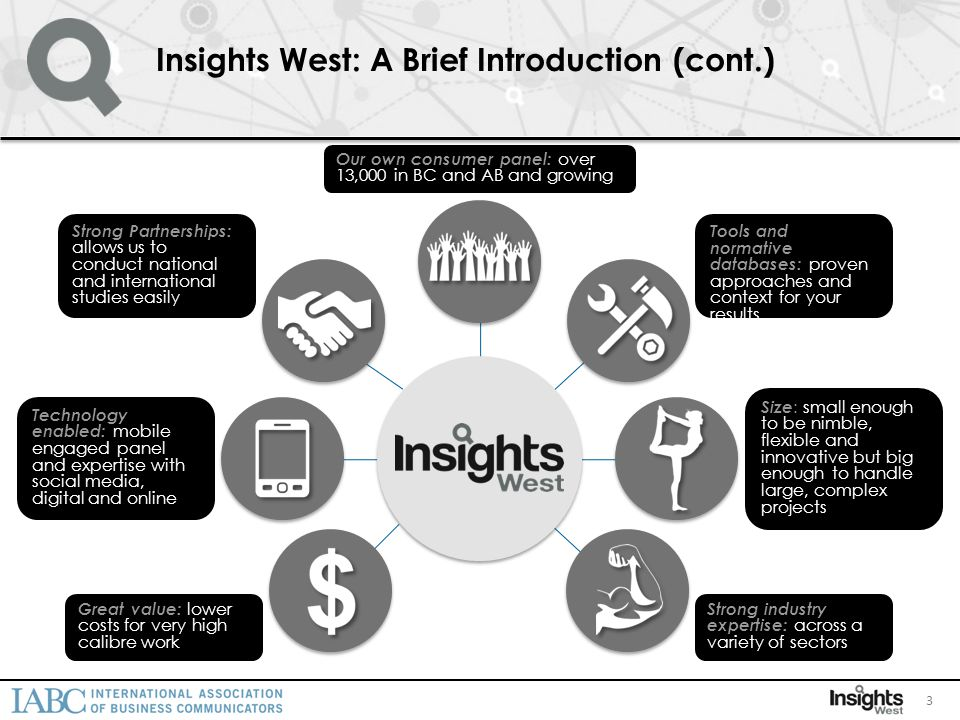 Insights West: A Brief Introduction (cont.) 3 Tools and normative databases: proven approaches and context for your results Great value: lower costs for very high calibre work Strong Partnerships: allows us to conduct national and international studies easily Technology enabled: mobile engaged panel and expertise with social media, digital and online Strong industry expertise: across a variety of sectors Size : small enough to be nimble, flexible and innovative but big enough to handle large, complex projects Our own consumer panel: over 13,000 in BC and AB and growing