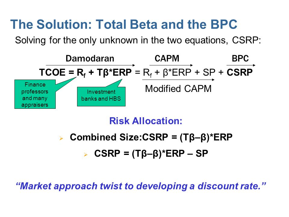 The Solution: Total Beta and the BPC Solving for the only unknown in the two equations, CSRP: TCOE = R f + Tβ*ERP = R f + β*ERP + SP + CSRP Modified CAPM Risk Allocation:  Combined Size:CSRP = (Tβ–β)*ERP  CSRP = (Tβ–β)*ERP – SP CAPMDamodaranBPC Market approach twist to developing a discount rate. Finance professors and many appraisers Investment banks and HBS