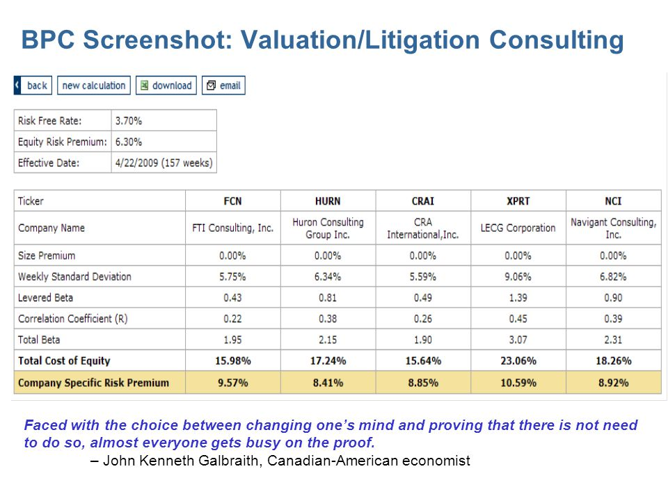 BPC Screenshot: Valuation/Litigation Consulting Faced with the choice between changing one's mind and proving that there is not need to do so, almost everyone gets busy on the proof.