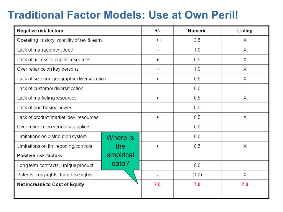 Traditional Factor Models: Use at Own Peril.
