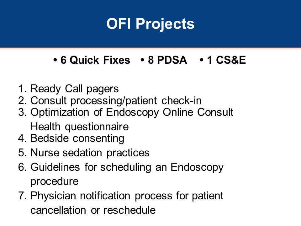 OFI Projects  6 Quick Fixes  8 PDSA  1 CS&E 1. Ready Call pagers 2.