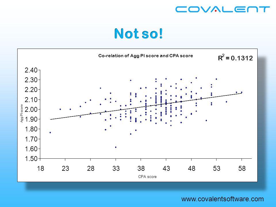 www.covalentsoftware.com