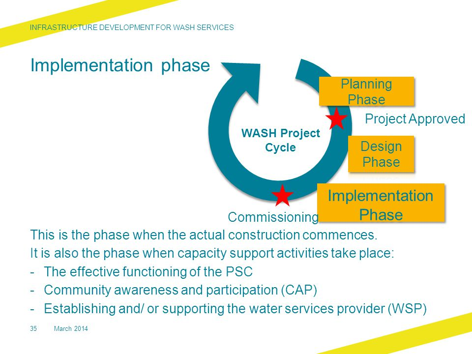 Implementation phase This is the phase when the actual construction commences. It is also the phase when capacity support activities take place: -The