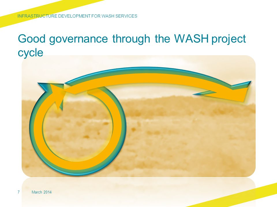 Good governance through the WASH project cycle INFRASTRUCTURE DEVELOPMENT FOR WASH SERVICES 7March 2014