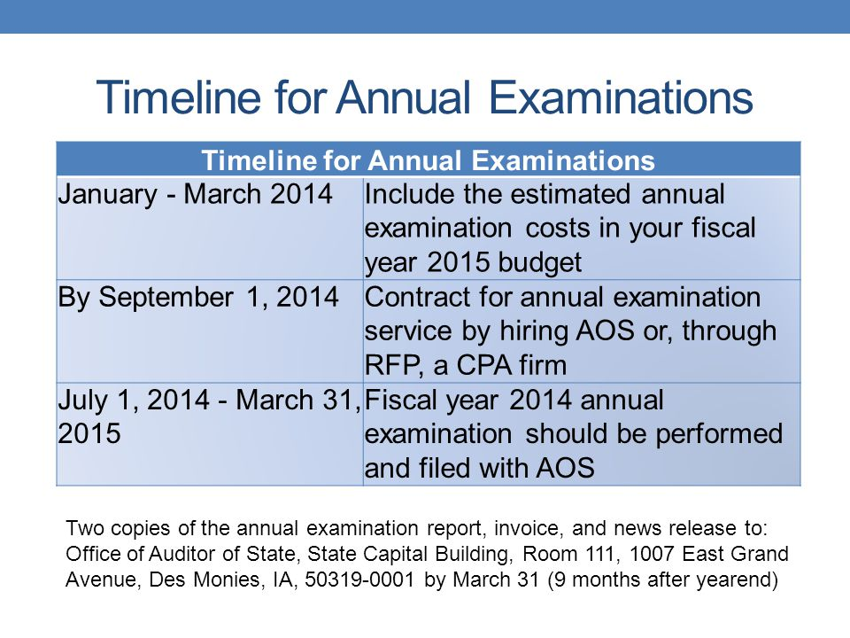 Timeline for Annual Examinations January - March 2014Include the estimated annual examination costs in your fiscal year 2015 budget By September 1, 2014Contract for annual examination service by hiring AOS or, through RFP, a CPA firm July 1, 2014 - March 31, 2015 Fiscal year 2014 annual examination should be performed and filed with AOS Two copies of the annual examination report, invoice, and news release to: Office of Auditor of State, State Capital Building, Room 111, 1007 East Grand Avenue, Des Monies, IA, 50319-0001 by March 31 (9 months after yearend)