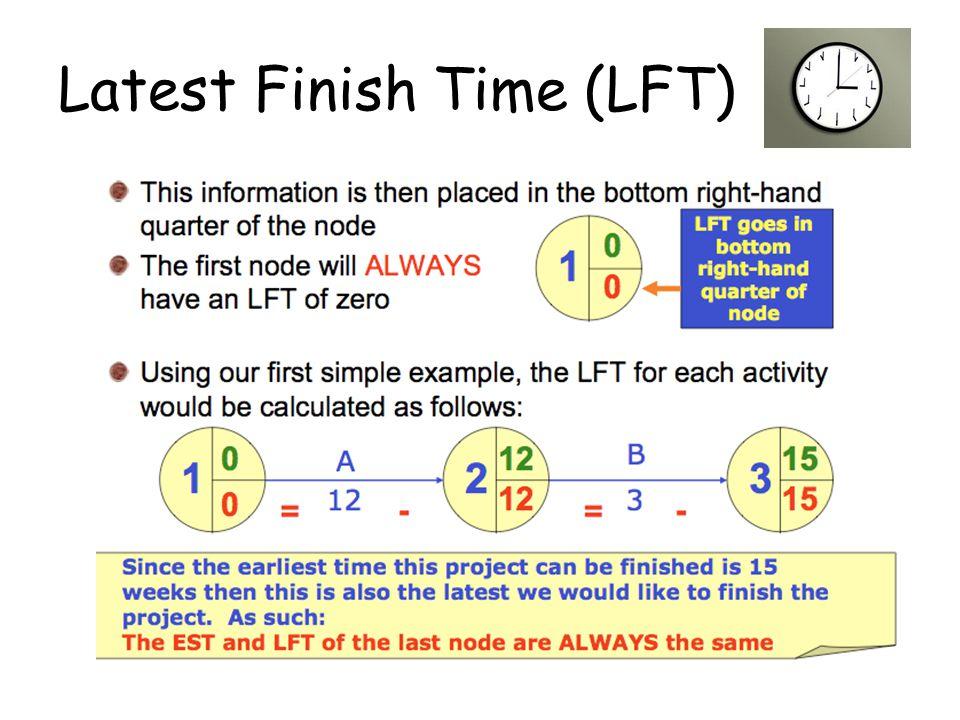 Latest Finish Time (LFT)