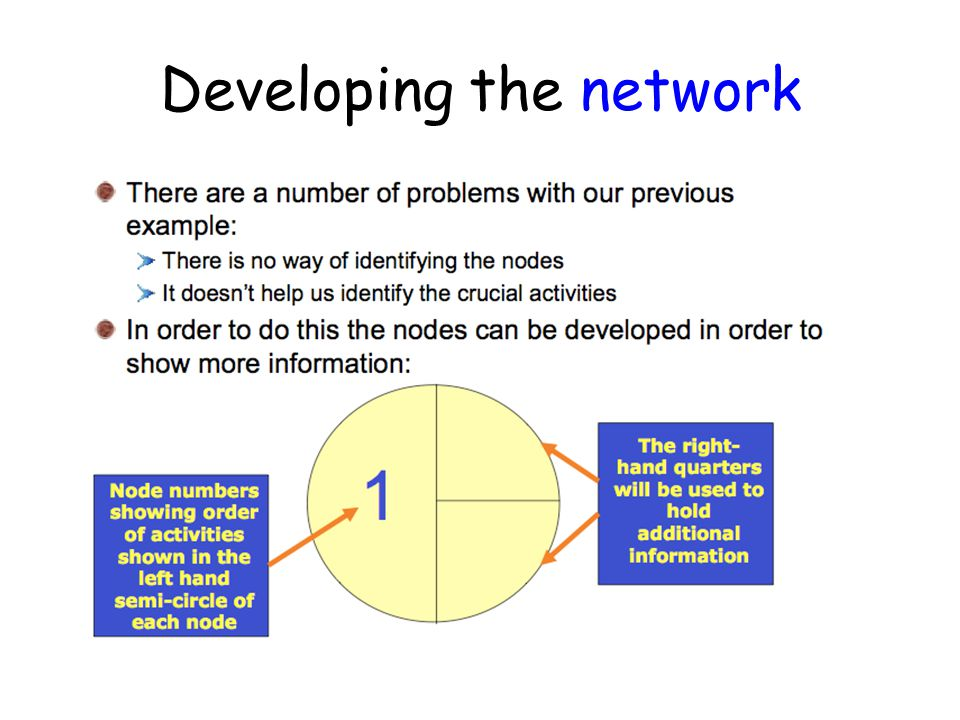 Developing the network