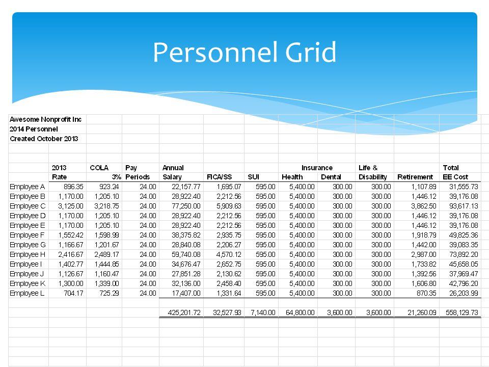 Personnel Grid