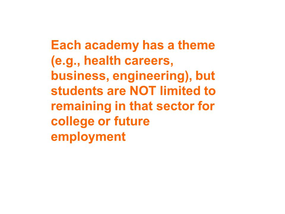 Each academy has a theme (e.g., health careers, business, engineering), but students are NOT limited to remaining in that sector for college or future