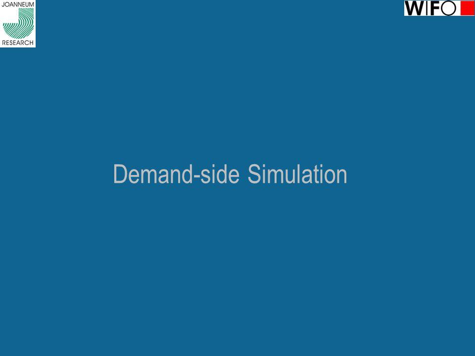 Demand-side Simulation