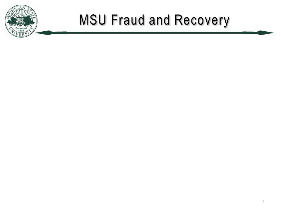 Methods of Reporting Fraud MSU Hotline – call center/web reporting Direct contact with Internal Audit/DPPS/HR Key links: IA website: www.msu.edu/~intauditwww.msu.edu/~intaudit Fiscal misconduct guidelines: http://www.ctlr.msu.edu/COMBP/FiscalMisconduct.aspx