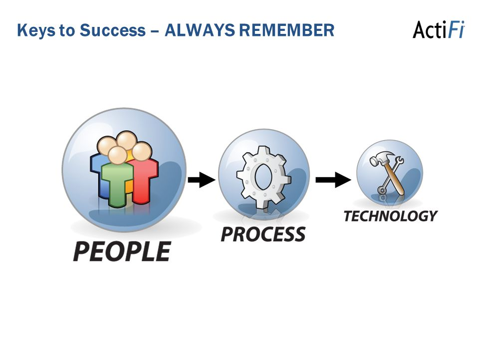 Keys to Success – ALWAYS REMEMBER